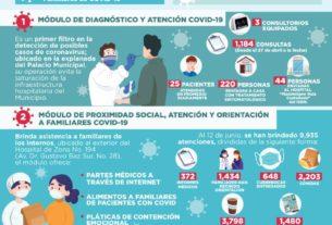 Amplia atención a enfermos de COVID-19 en Naucalpan
