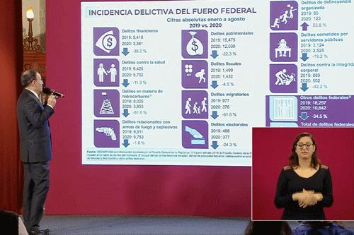 Alfonso Durazo reconoce el alza en delitos del fuero federal